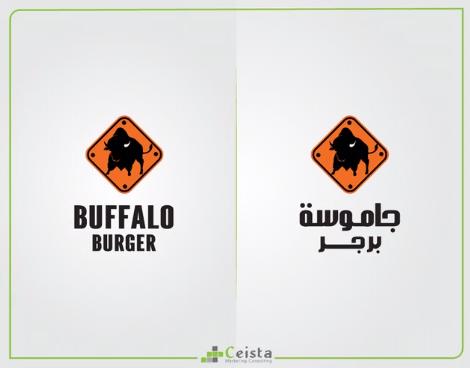 الأسماء التجارية الأجنبية باللغة العربية
