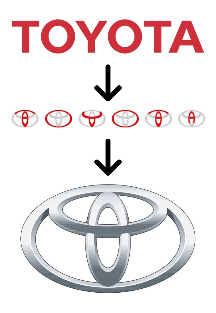 شعارات لشركات عالمية شهيرة تحمل في طياتها معاني خفية